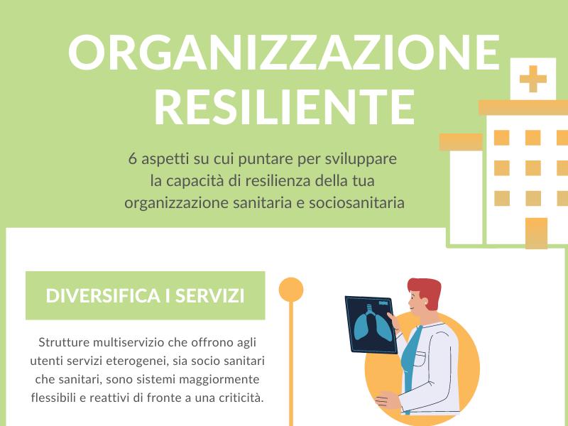 """""""L'organizzazione resiliente"""", un libro e un webinar per parlare di esperienza nell'emergenza CoViD-19 in ambito sanitario e sociosanitario."""